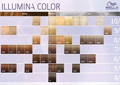 Wella-illumina-colour-chart